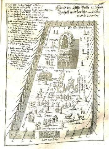 Starke, Synopsis Bibliothecae Exegeticae in Vetus Testamentum, BS 2344 .S74 1745 Vol.1, p.1224