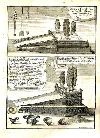 Starke, Synopsis Bibliothecae Exegeticae in Vetus Testamentum, BS 2344 .S74 1745 Vol.1, p.1172