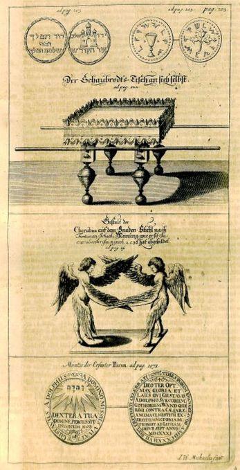 Engraving by J.W. Michaelis, from Johannis Lund's Die alten judischen Heiligthümer, 1704